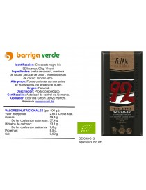 Chocolate negro 92% cacao